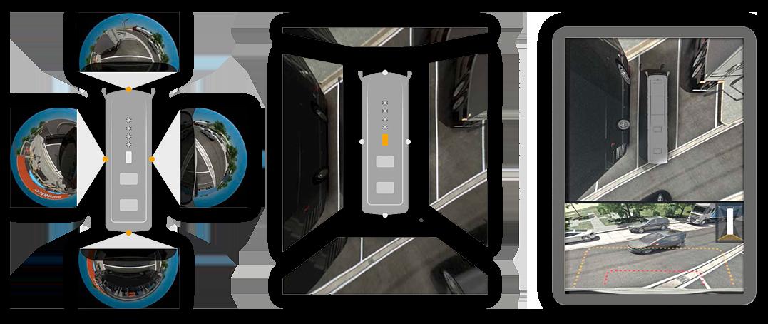 Drabpol, system kontroli, ProViu, ASL, ASL360, zaawansowany algorytm przetwarza obrazy z kamer
