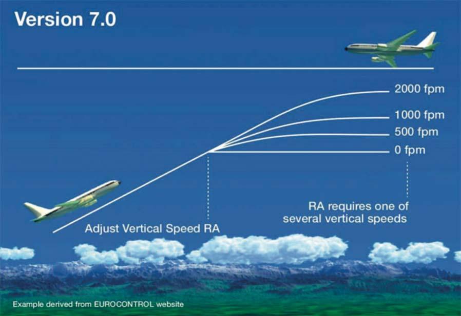 TCAS 7.0, Adjust Vertical Speed Adjust
