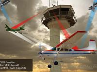 ADS-B wzrost bezpieczeństwa ruchu lotniczego
