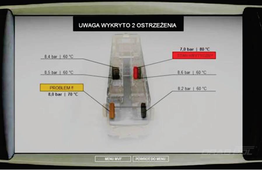 Systemy TPMS w komunikacji miejskiej