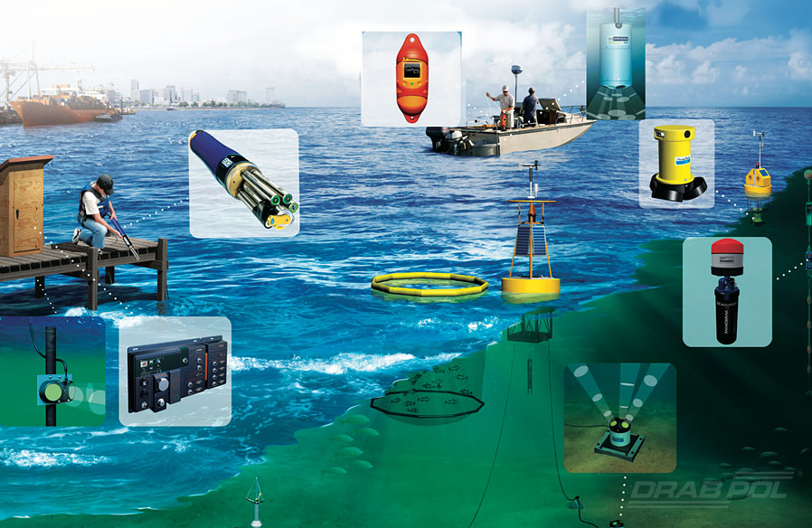 System Pomiarowy Seaguard Ii