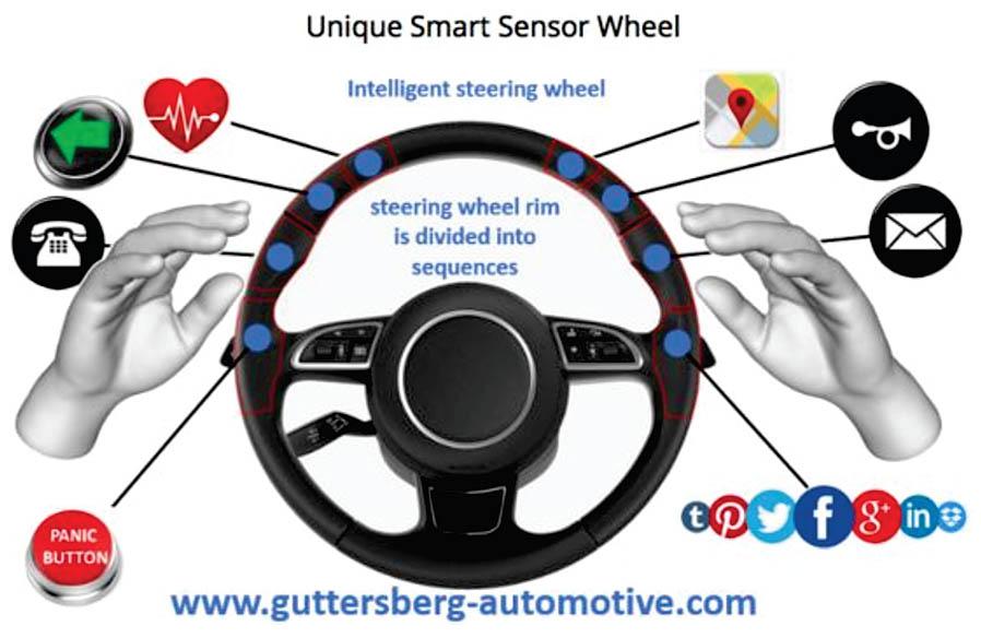 Unique smart sensor wheel