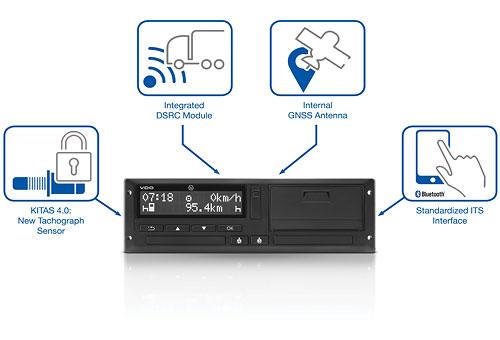 Drabpol, urządzenie kontrolno-pomiarowe