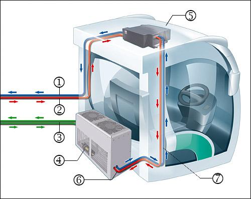 Drabpol, Konvekta, klimatyzator hydrauliczny do kabin maszyn roboczych