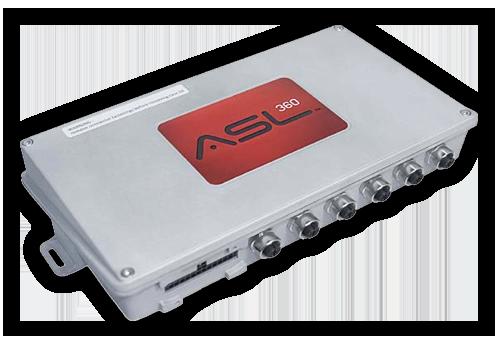 Drabpol, system kontroli, ProViu, ASL360