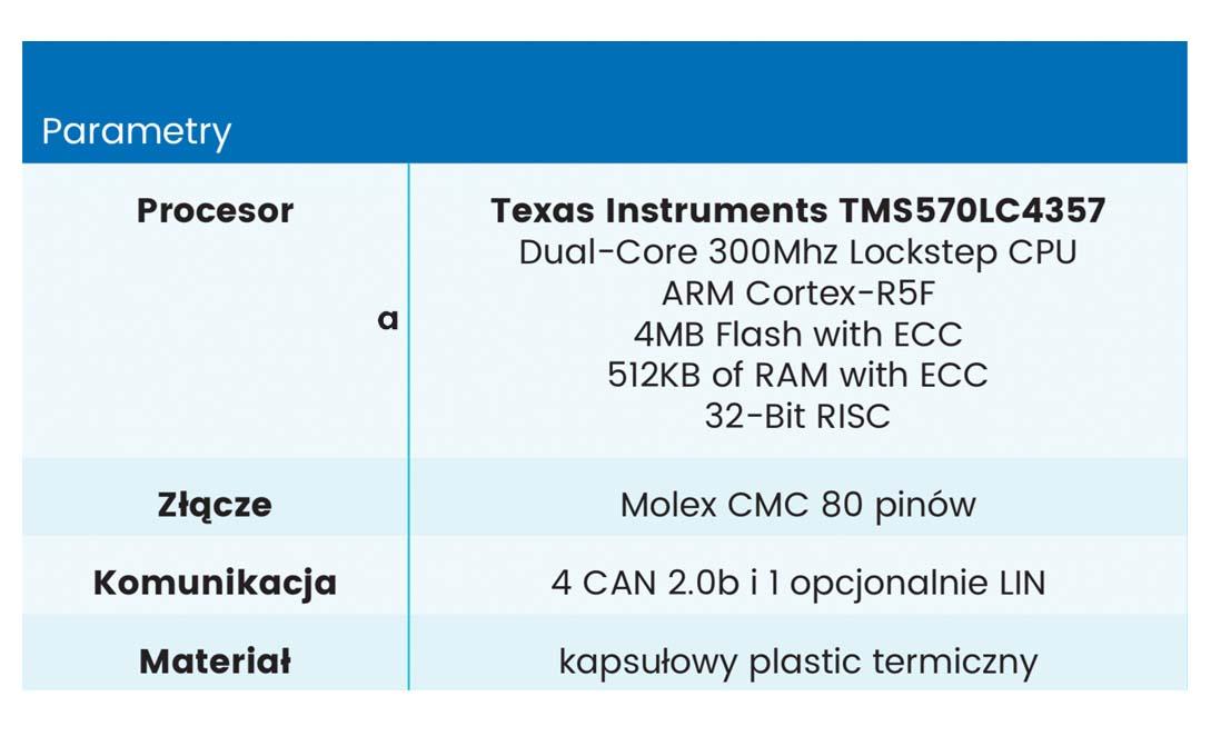TM4 Polska, NEURO200 parametry